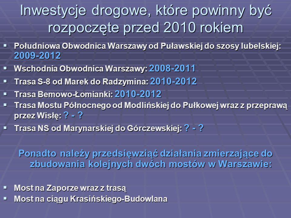 Inwestycje drogowe, które powinny być rozpoczęte przed 2010 rokiem Południowa Obwodnica Warszawy od Puławskiej do szosy lubelskiej: 2009-2012 Południo