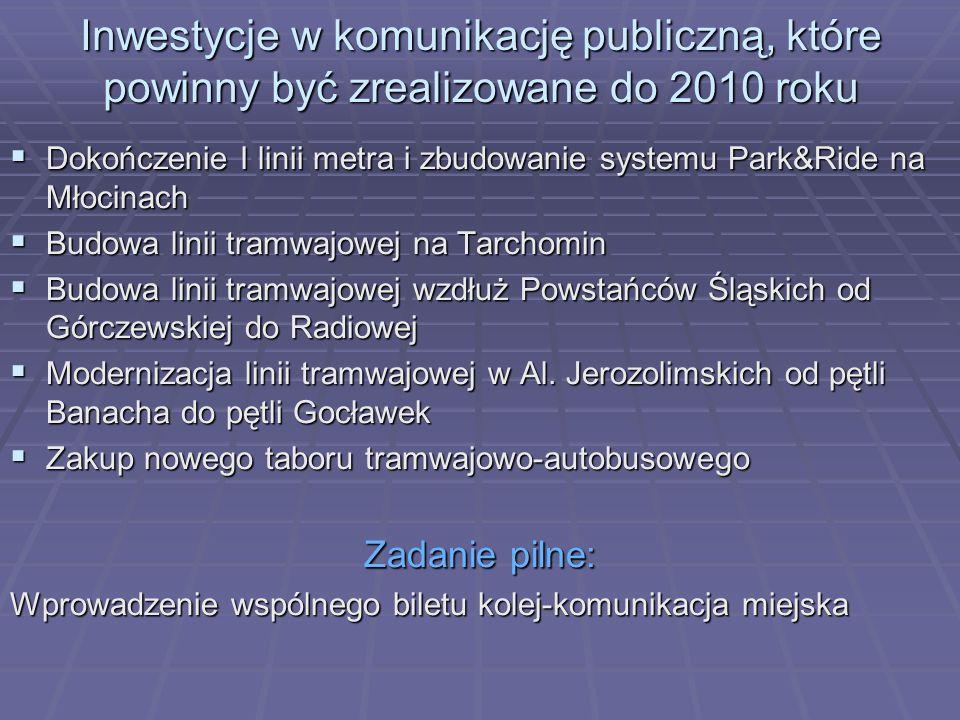 Inwestycje w komunikację publiczną, które powinny być zrealizowane do 2010 roku Dokończenie I linii metra i zbudowanie systemu Park&Ride na Młocinach