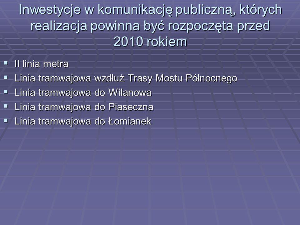 Inwestycje w komunikację publiczną, których realizacja powinna być rozpoczęta przed 2010 rokiem II linia metra II linia metra Linia tramwajowa wzdłuż