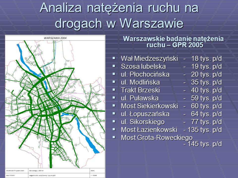 Procentowe udziały samochodów osobowych i komunikacji zbiorowej w ruchu wewnętrznym w latach 1980 -2005 Pomimo gwałtownego wzrostu ilości samochodów w Warszawie przez ostatnie 15 lat proporcje pomiędzy udziałem w przewozach komunikacji masowej, a indywidualnej nie zmieniały się aż tak dynamicznie.