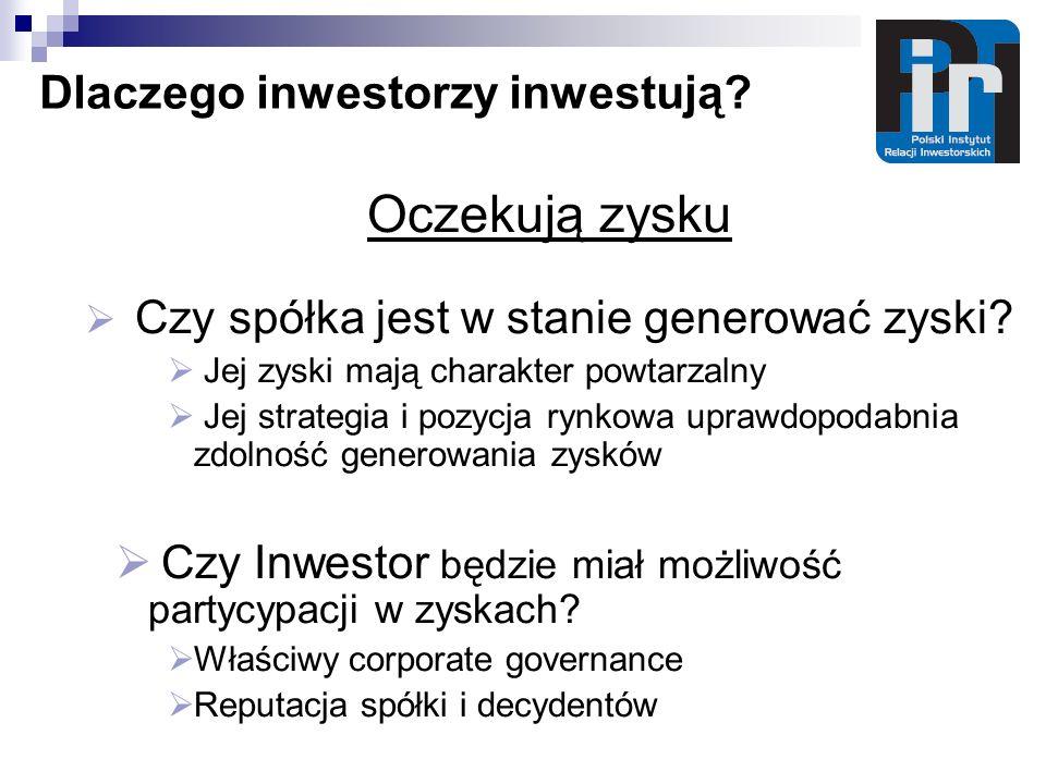 Dlaczego inwestorzy inwestują? Oczekują zysku Czy spółka jest w stanie generować zyski? Jej zyski mają charakter powtarzalny Jej strategia i pozycja r