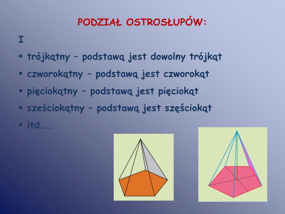 PODZIAŁ OSTROSŁUPÓW: I trójkątny – podstawą jest dowolny trójkąt czworokątny – podstawą jest czworokąt pięciokątny – podstawą jest pięciokąt sześcioką
