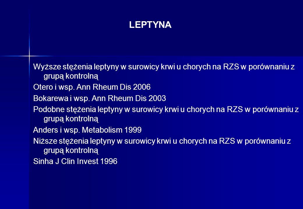 LEPTYNA Wyższe stężenia leptyny w surowicy krwi u chorych na RZS w porównaniu z grupą kontrolną Otero i wsp. Ann Rheum Dis 2006 Bokarewa i wsp. Ann Rh
