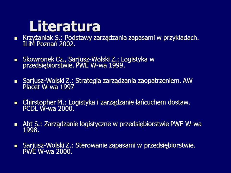 Literatura Krzyżaniak S.: Podstawy zarządzania zapasami w przykładach. ILiM Poznań 2002. Krzyżaniak S.: Podstawy zarządzania zapasami w przykładach. I