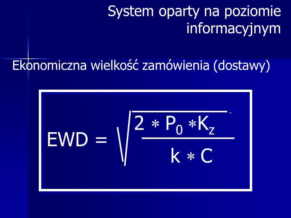 Ekonomiczna wielkość zamówienia (dostawy) 2 P 0 K z EWD = k C System oparty na poziomie informacyjnym