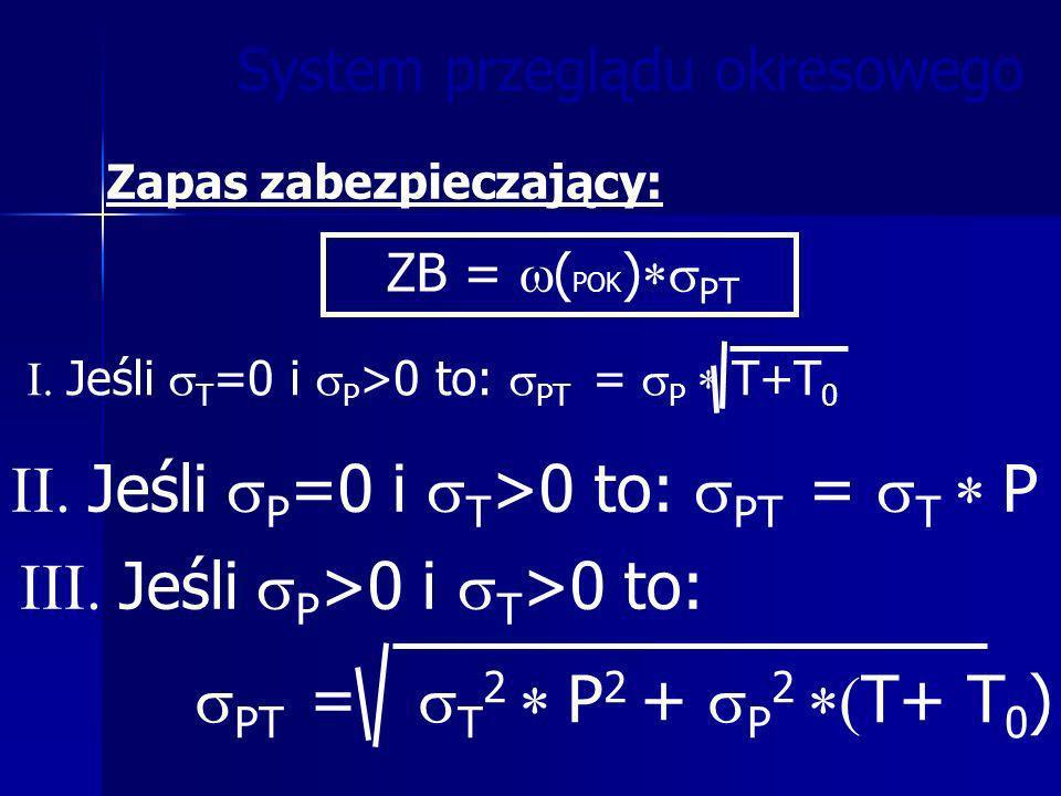 Zapas zabezpieczający: ZB = ( POK ) PT Jeśli P =0 i T >0 to: PT = T P Jeśli P >0 i T >0 to: PT = T 2 P 2 + P 2 T+ T 0 ) Jeśli T =0 i P >0 to: PT = P T