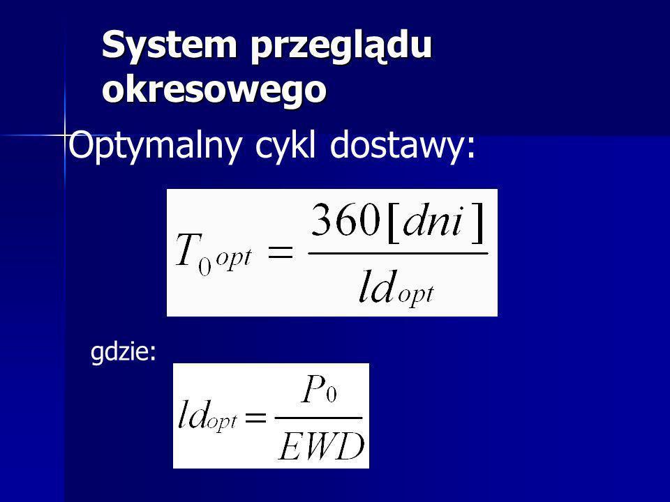 Optymalny cykl dostawy: gdzie: