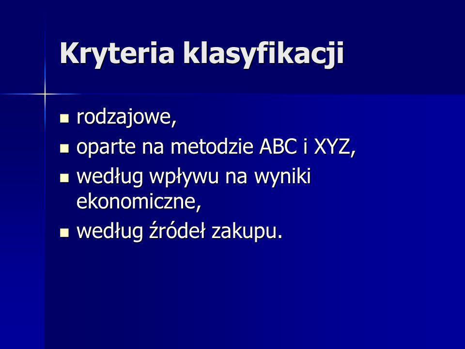 Kryteria klasyfikacji rodzajowe, rodzajowe, oparte na metodzie ABC i XYZ, oparte na metodzie ABC i XYZ, według wpływu na wyniki ekonomiczne, według wp