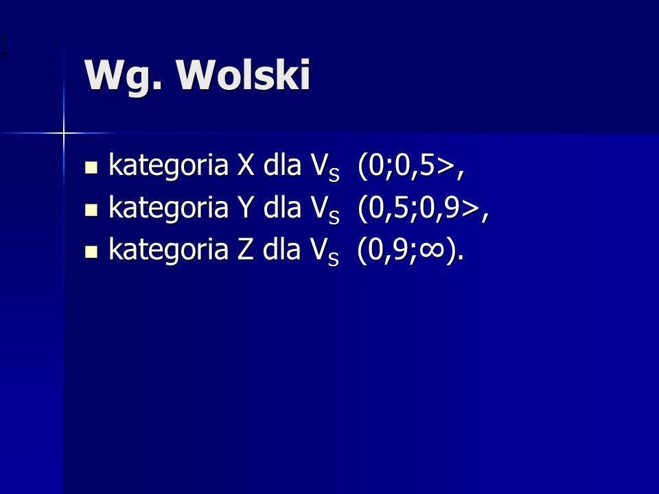 Wg. Wolski kategoria X dla V S (0;0,5>, kategoria X dla V S (0;0,5>, kategoria Y dla V S (0,5;0,9>, kategoria Y dla V S (0,5;0,9>, kategoria Z dla V S
