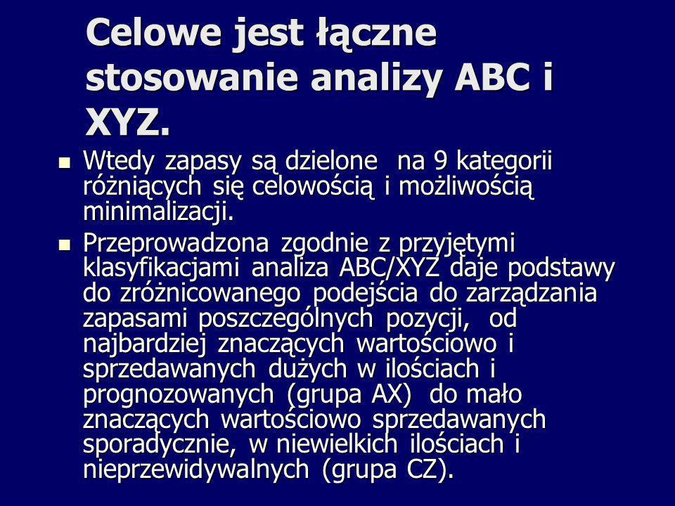 Celowe jest łączne stosowanie analizy ABC i XYZ. Wtedy zapasy są dzielone na 9 kategorii różniących się celowością i możliwością minimalizacji. Wtedy