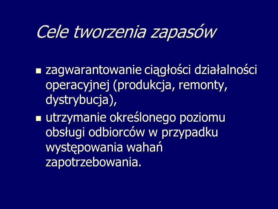 wg.Baryszewa (Smirnow, wg.