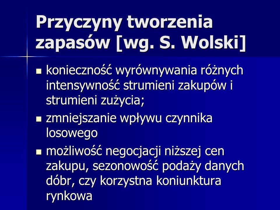 Przyczyny tworzenia zapasów [wg. S. Wolski] konieczność wyrównywania różnych intensywność strumieni zakupów i strumieni zużycia; konieczność wyrównywa