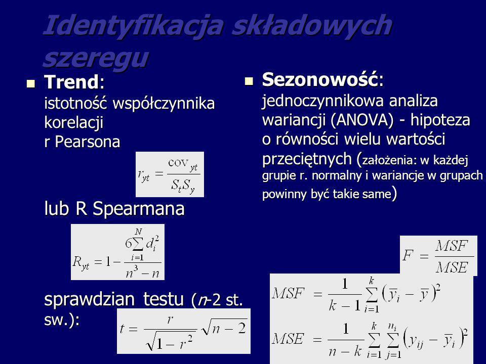 Identyfikacja składowych szeregu Trend: istotność współczynnika korelacji r Pearsona lub R Spearmana sprawdzian testu (n-2 st. sw.): Trend: istotność