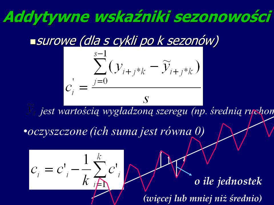 Addytywne wskaźniki sezonowości surowe (dla s cykli po k sezonów) surowe (dla s cykli po k sezonów) oczyszczone (ich suma jest równa 0) jest wartością