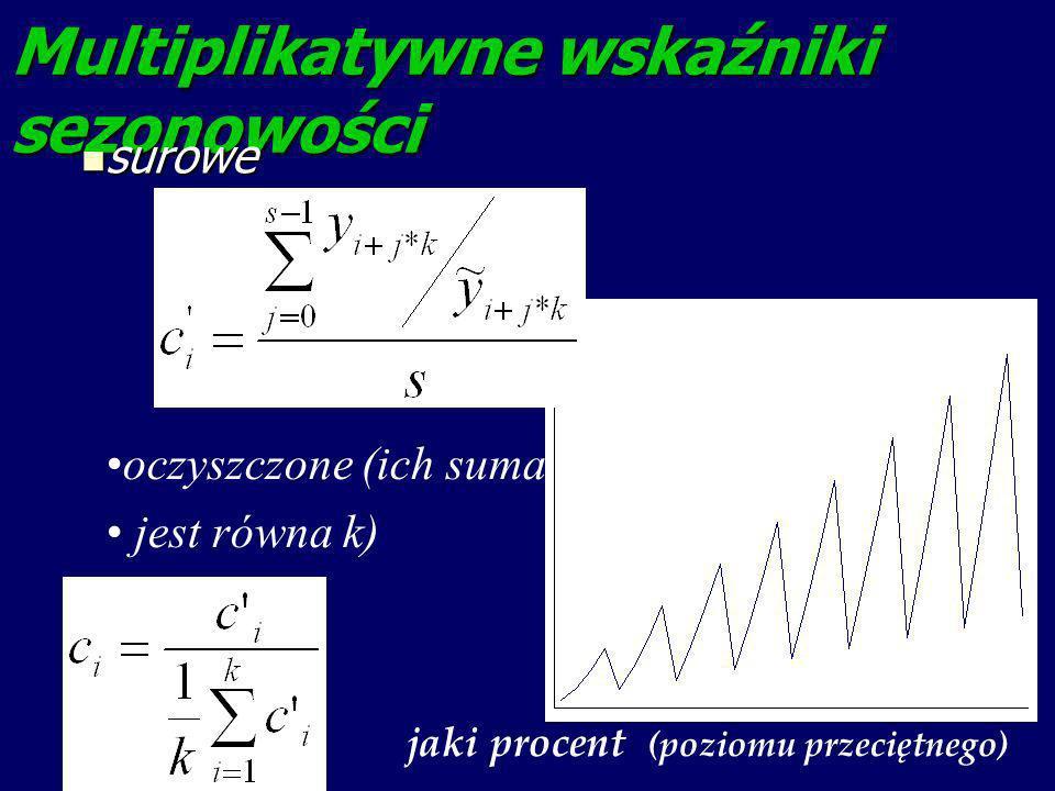 Multiplikatywne wskaźniki sezonowości surowe surowe jaki procent (poziomu przeciętnego) oczyszczone (ich suma jest równa k)