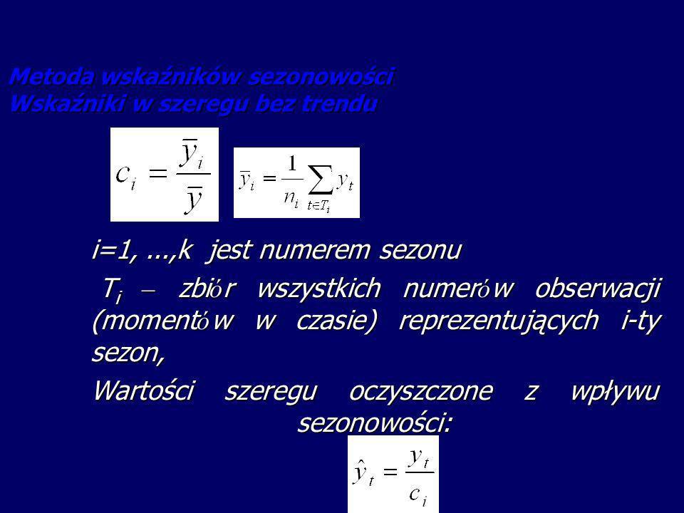 Metoda wskaźników sezonowości Wskaźniki w szeregu bez trendu i=1,...,k jest numerem sezonu T i – zbi ó r wszystkich numer ó w obserwacji (moment ó w w