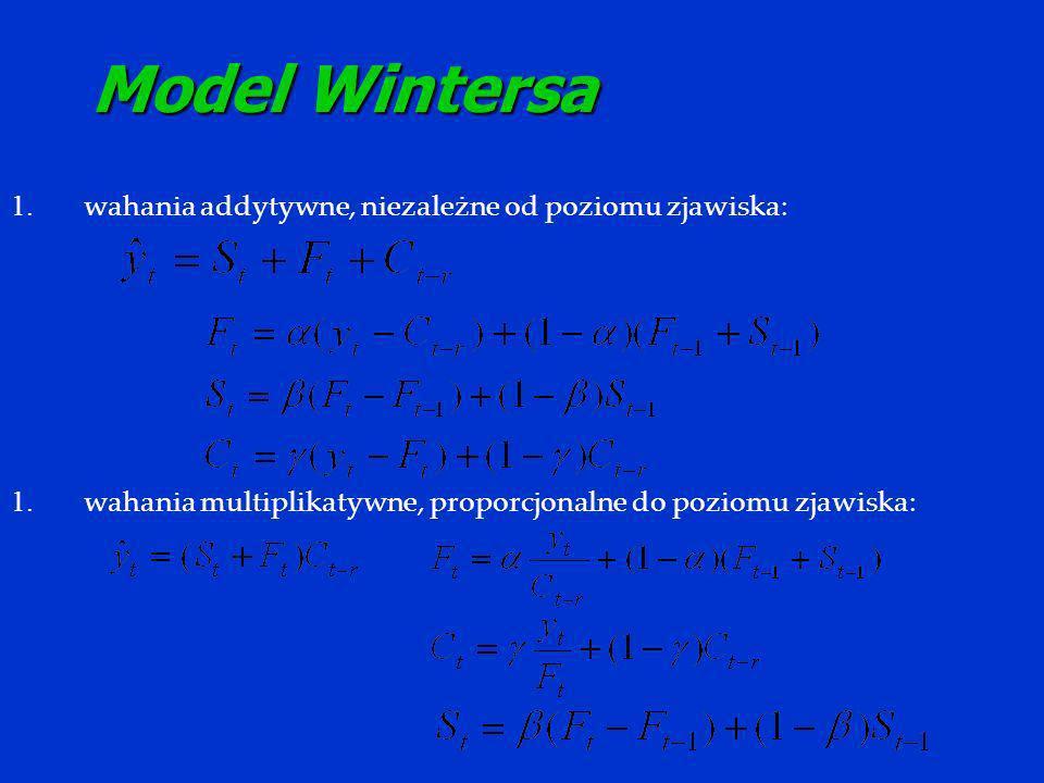 Model Wintersa Model Wintersa 1. wahania addytywne, niezależne od poziomu zjawiska: 1. wahania multiplikatywne, proporcjonalne do poziomu zjawiska: