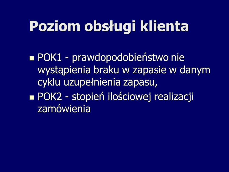 Poziom obsługi klienta POK1 - prawdopodobieństwo nie wystąpienia braku w zapasie w danym cyklu uzupełnienia zapasu, POK1 - prawdopodobieństwo nie wyst