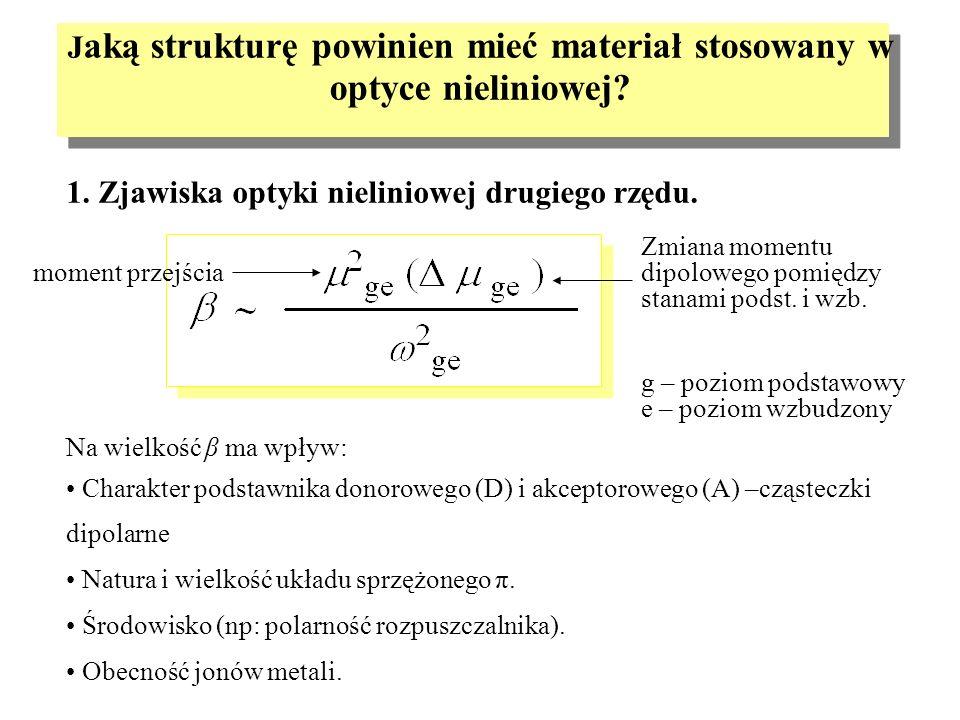 J aką strukturę powinien mieć materiał stosowany w optyce nieliniowej? 1. Zjawiska optyki nieliniowej drugiego rzędu. g – poziom podstawowy e – poziom