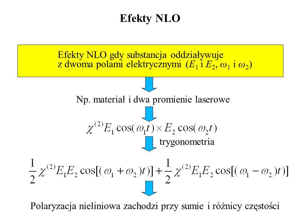 Efekty NLO Efekty NLO gdy substancja oddziaływuje z dwoma polami elektrycznymi (E 1 i E 2, ω 1 i ω 2 ) Np. materiał i dwa promienie laserowe trygonome