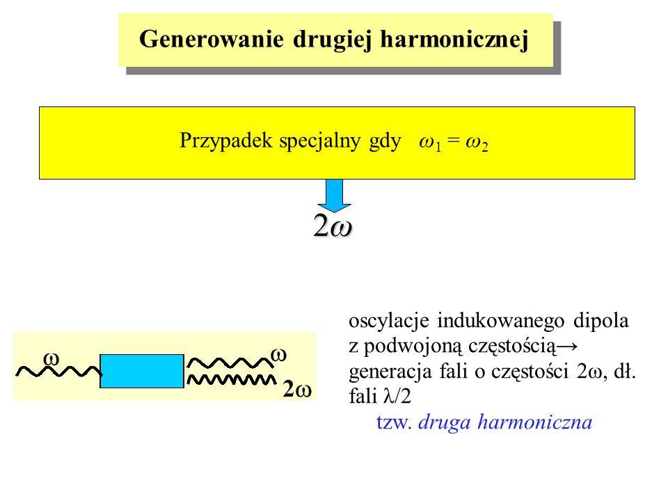 oscylacje indukowanego dipola z podwojoną częstością generacja fali o częstości 2ω, dł. fali λ/2 tzw. druga harmoniczna Generowanie drugiej harmoniczn