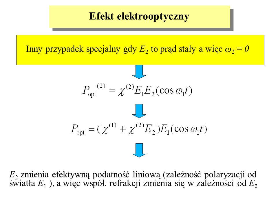 Efekt elektrooptyczny Inny przypadek specjalny gdy E 2 to prąd stały a więc ω 2 = 0 E 2 zmienia efektywną podatność liniową (zależność polaryzacji od