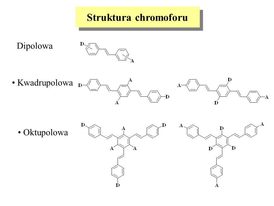 Struktura chromoforu Dipolowa Kwadrupolowa Oktupolowa