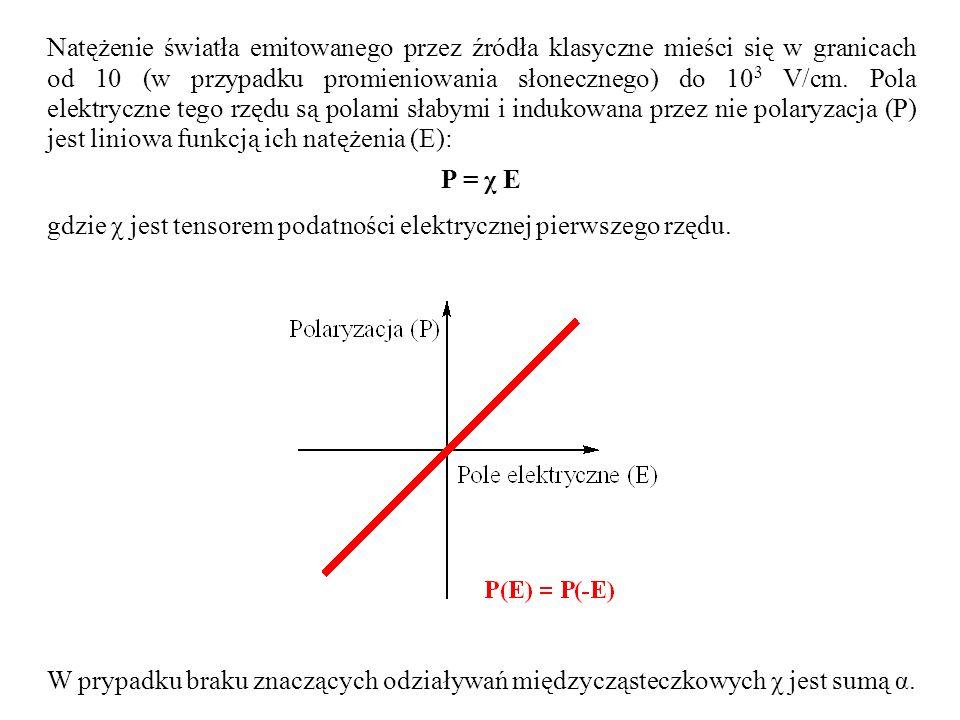 Natężenie światła emitowanego przez źródła klasyczne mieści się w granicach od 10 (w przypadku promieniowania słonecznego) do 10 3 V/cm. Pola elektryc