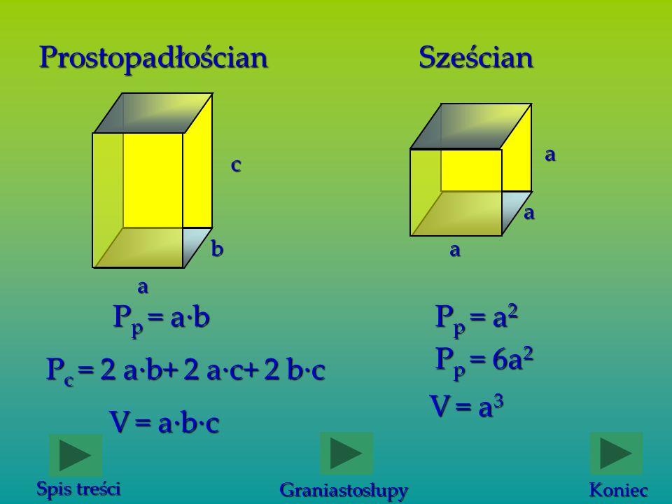 WZORY Oznaczenia: P c –pole powierzchni całkowitej P b –pole powierzchni bocznej P p –pole podstawy P c = 2P p +P b V –objętość V = P p ·H H –wysokość