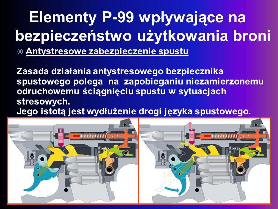 Elementy P-99 wpływające na bezpieczeństwo użytkowania broni Antystresowe zabezpieczenie spustu Zasada działania antystresowego bezpiecznika spustoweg