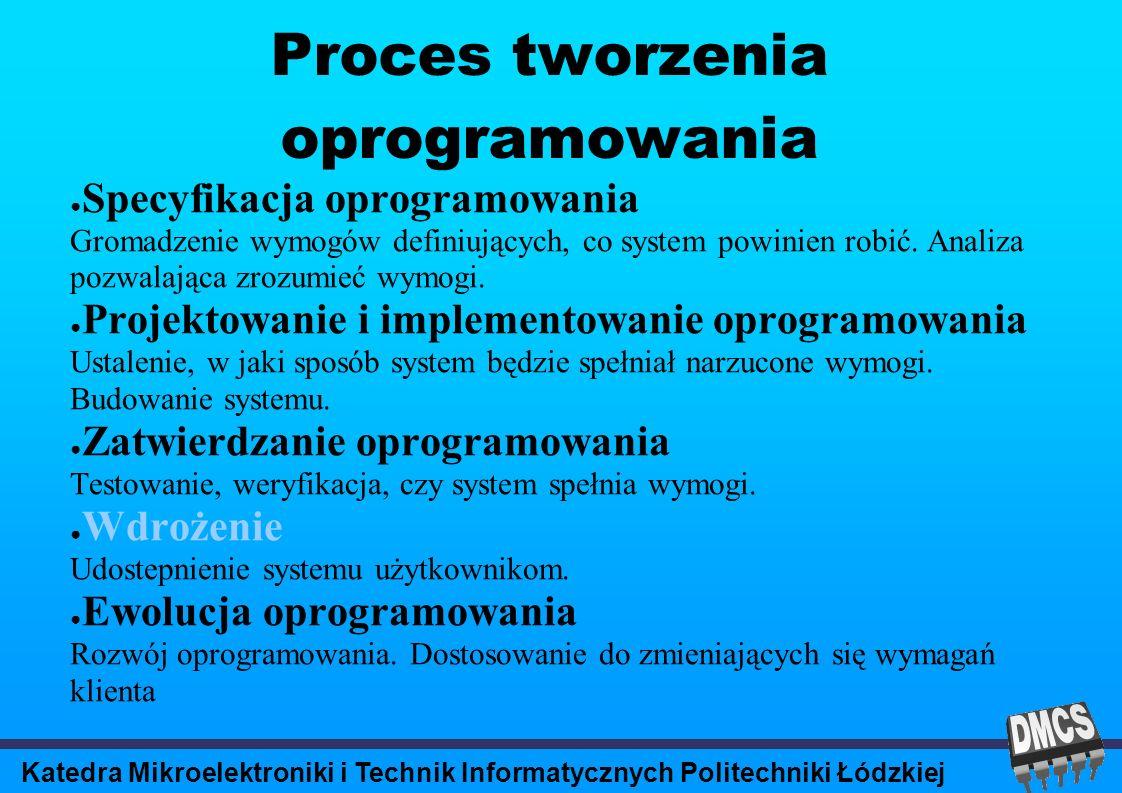 Katedra Mikroelektroniki i Technik Informatycznych Politechniki Łódzkiej Proces tworzenia oprogramowania Specyfikacja oprogramowania Gromadzenie wymogów definiujących, co system powinien robić.