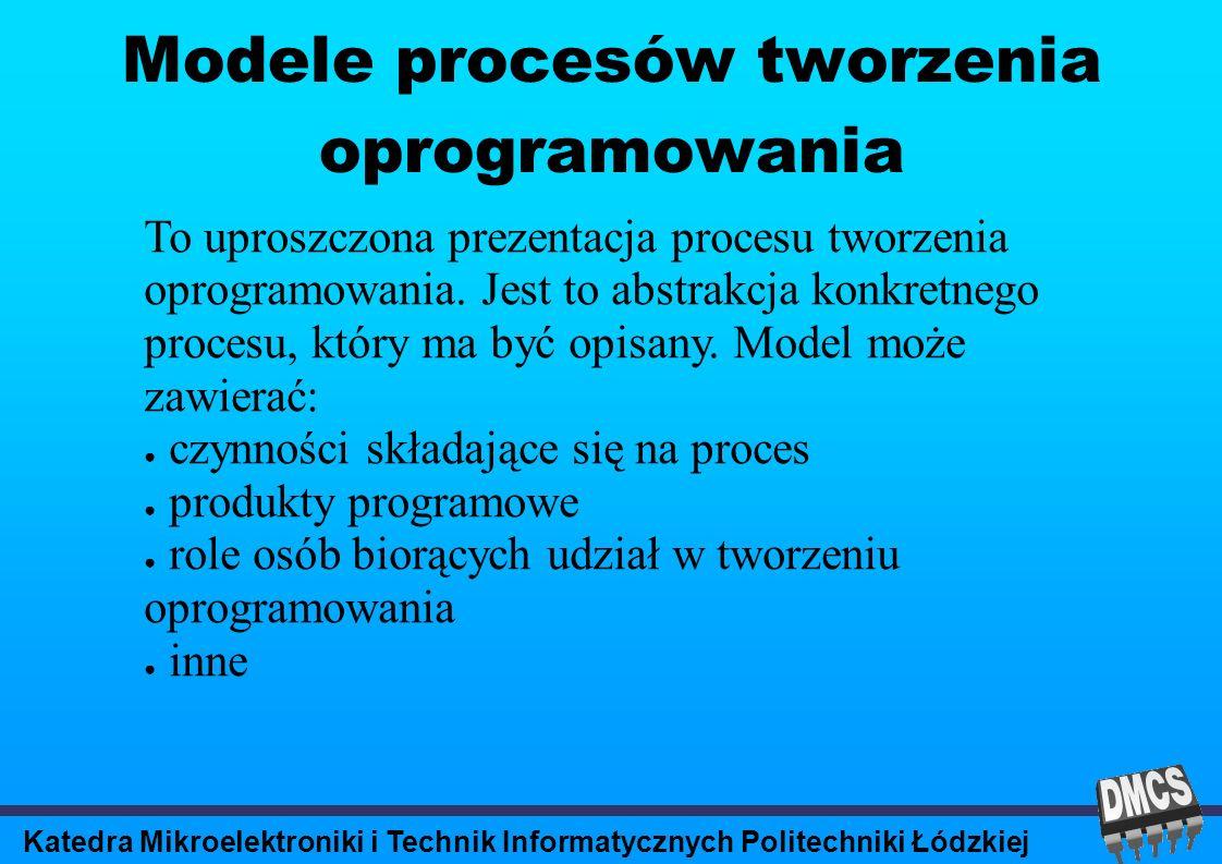 Katedra Mikroelektroniki i Technik Informatycznych Politechniki Łódzkiej Modele procesów tworzenia oprogramowania To uproszczona prezentacja procesu tworzenia oprogramowania.