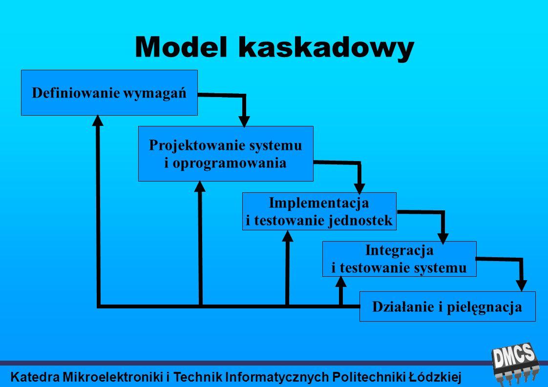 Katedra Mikroelektroniki i Technik Informatycznych Politechniki Łódzkiej Model kaskadowy Definiowanie wymagań Projektowanie systemu i oprogramowania Implementacja i testowanie jednostek Integracja i testowanie systemu Działanie i pielęgnacja