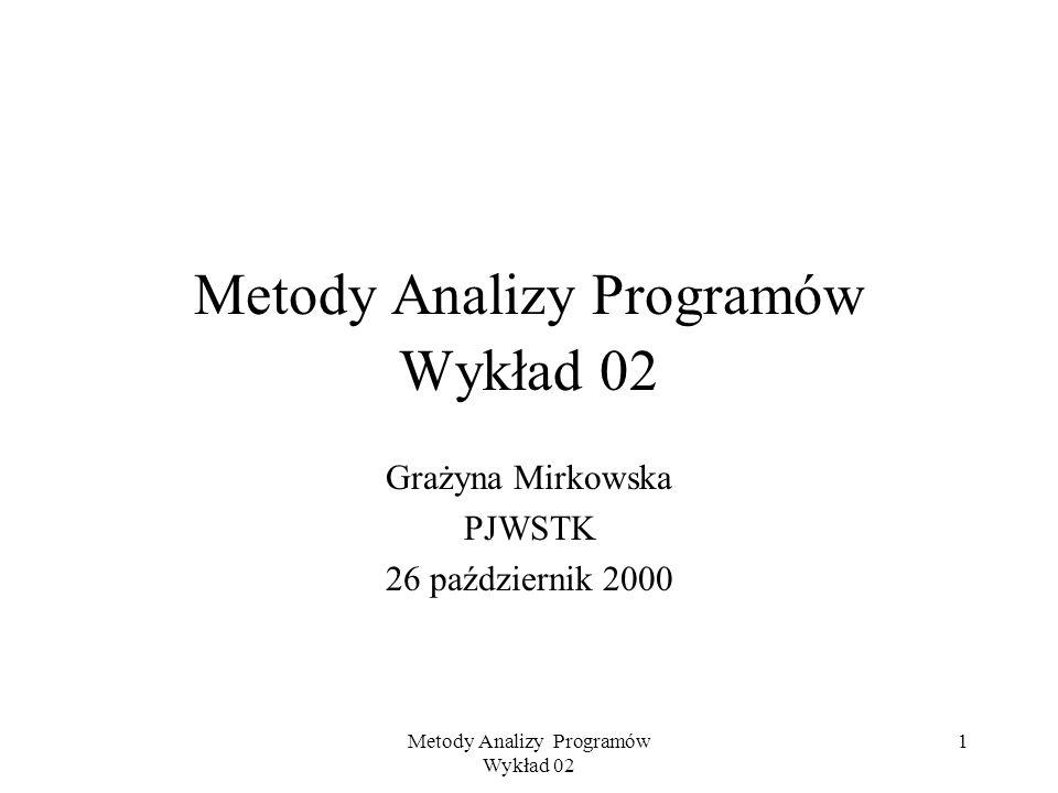 Metody Analizy Programów Wykład 02 11 Przykład P:begin if x>y then m := x else m := y fi; if m <z then m := z fi end Własności kolejno uzyskiwanych stanów obliczenia x=a m= max(x,y) m = max(x,y,z) y=b x=a, y=a,z=c x=a,y=b, z=c z=c Twierdzenie: Dla dowolnego programu postaci P=if then P1 else P2 fi,dla dowolnej formuły mamy P (P1 ) (P2 ) W każdej strukturze danych, jeśli jest spełniona po wykonaniu programu P dla wartościowania początkowego v, albo warunek jest spełniony w wartościowaniu v i po wykonaniu programu P1 otrzymujemy stan spełniający albo warunek nie jest spełniony ale po wykonaniu P2 spełniony jest warunek