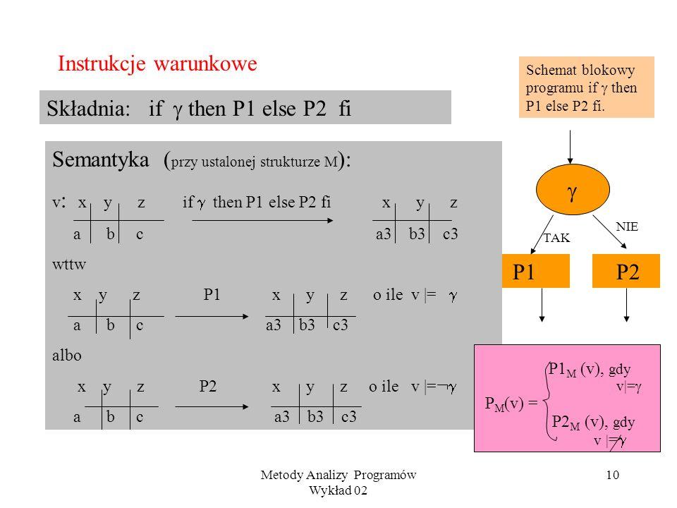 Metody Analizy Programów Wykład 02 9 Twierdzenie Dla dowolnej formuły, dla dowolnych programów P1, P2 i w dowolnej strukturze danych mamy (P1 ; P2) P1