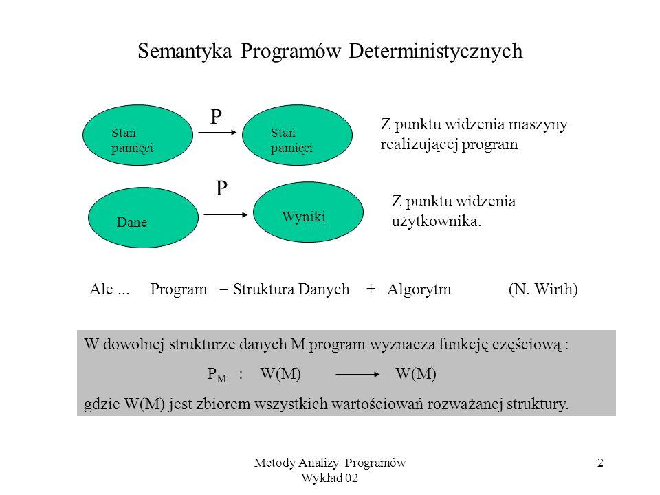 Metody Analizy Programów Wykład 02 12 Instrukcja pętli Składnia: while do P od, gdzie g jest warunkiem booleowskim, a P programem Semantyka : (rozważmy wartościowanie początkowe v w pewnej strukturze M) x y z...