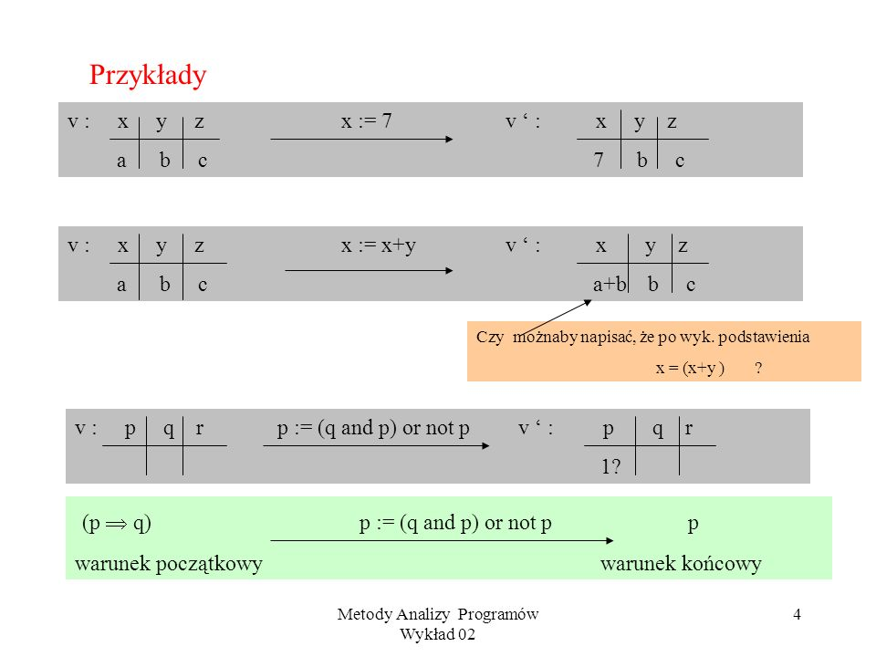 Metody Analizy Programów Wykład 02 4 Przykłady v : x y z x := 7v : x y z a b c 7 b c v : x y z x := x+yv : x y z a b c a+b b c v : p q r p := (q and p) or not p v : p q r 1.
