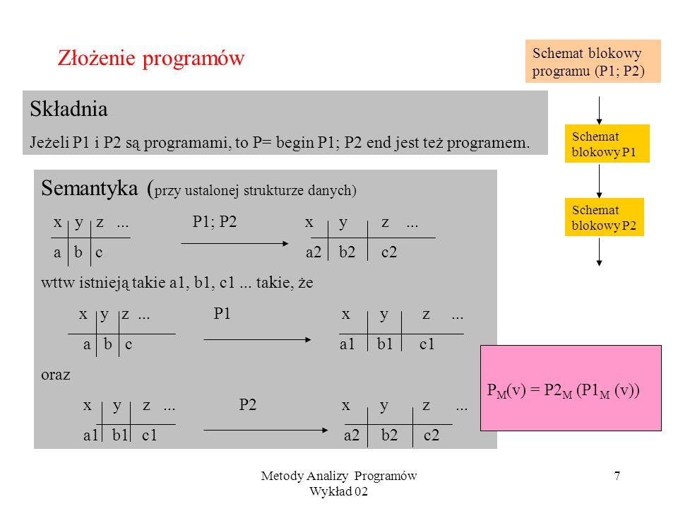 Metody Analizy Programów Wykład 02 7 Złożenie programów Składnia Jeżeli P1 i P2 są programami, to P= begin P1; P2 end jest też programem.