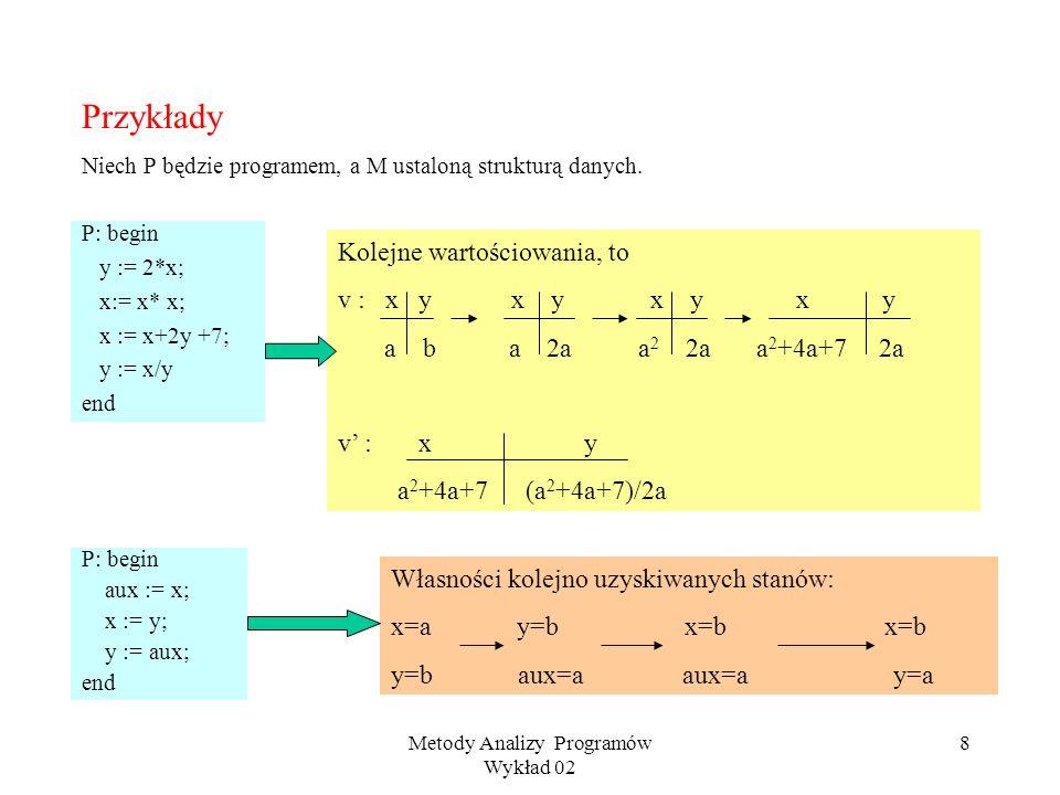 Metody Analizy Programów Wykład 02 8 Przykłady Niech P będzie programem, a M ustaloną strukturą danych.