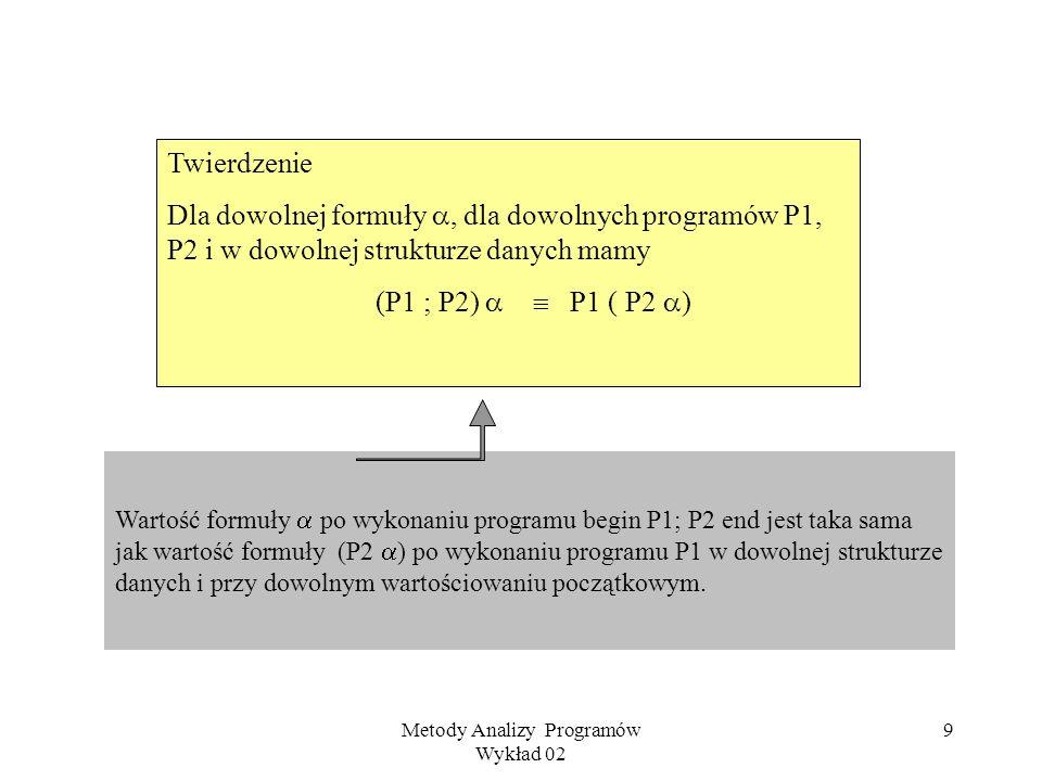 Metody Analizy Programów Wykład 02 9 Twierdzenie Dla dowolnej formuły, dla dowolnych programów P1, P2 i w dowolnej strukturze danych mamy (P1 ; P2) P1 ( P2 ) Wartość formuły po wykonaniu programu begin P1; P2 end jest taka sama jak wartość formuły (P2 ) po wykonaniu programu P1 w dowolnej strukturze danych i przy dowolnym wartościowaniu początkowym.