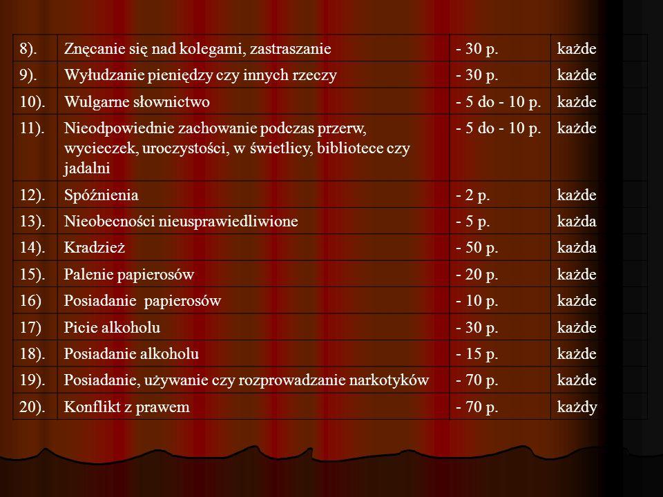 8).Znęcanie się nad kolegami, zastraszanie- 30 p.każde 9).Wyłudzanie pieniędzy czy innych rzeczy- 30 p.każde 10).Wulgarne słownictwo- 5 do - 10 p.każde 11).Nieodpowiednie zachowanie podczas przerw, wycieczek, uroczystości, w świetlicy, bibliotece czy jadalni - 5 do - 10 p.każde 12).Spóźnienia- 2 p.każde 13).Nieobecności nieusprawiedliwione- 5 p.każda 14).Kradzież- 50 p.każda 15).Palenie papierosów- 20 p.każde 16)Posiadanie papierosów- 10 p.każde 17)Picie alkoholu- 30 p.każde 18).Posiadanie alkoholu- 15 p.każde 19).Posiadanie, używanie czy rozprowadzanie narkotyków- 70 p.każde 20).Konflikt z prawem- 70 p.każdy