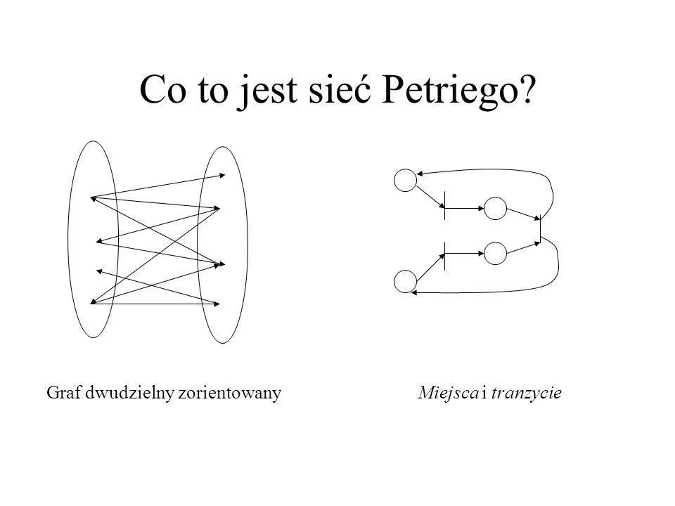 Co to jest sieć Petriego? Graf dwudzielny zorientowanyMiejsca i tranzycie