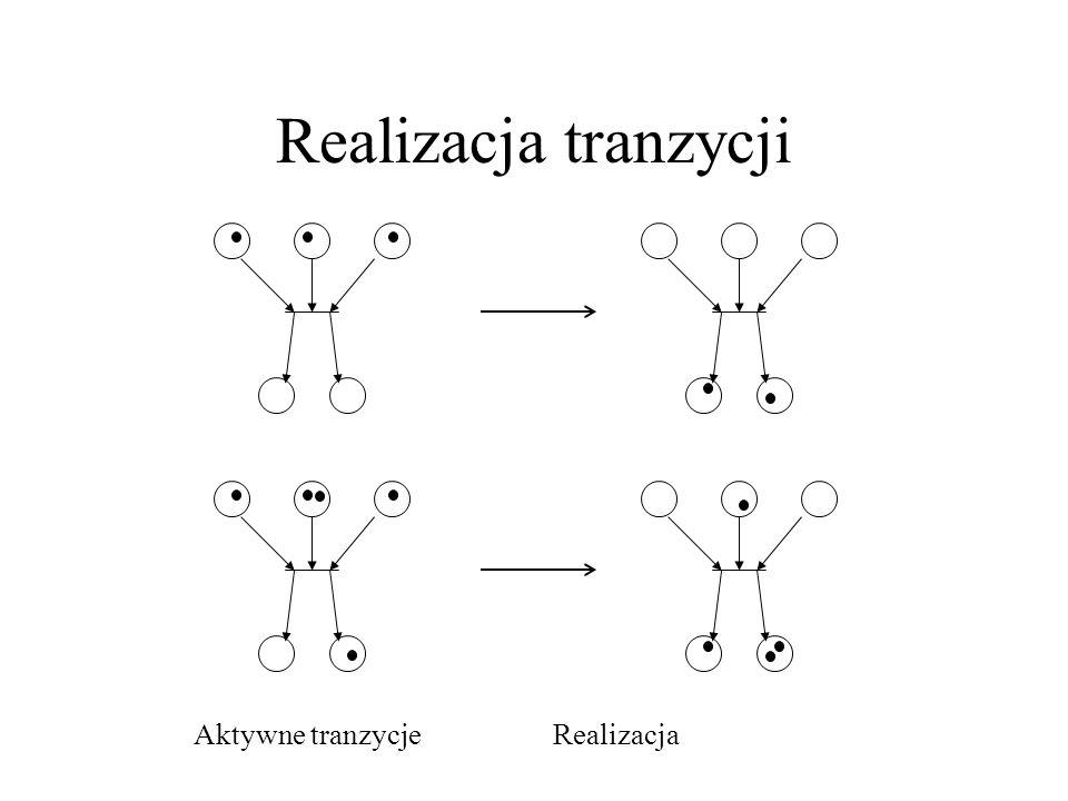 Realizacja tranzycji Aktywne tranzycjeRealizacja