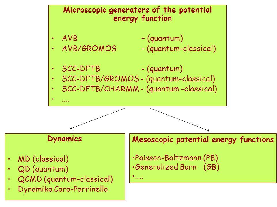 Microscopic generators of the potential energy function AVB – (quantum) AVB/GROMOS - (quantum-classical) SCC-DFTB - (quantum) SCC-DFTB/GROMOS - (quant