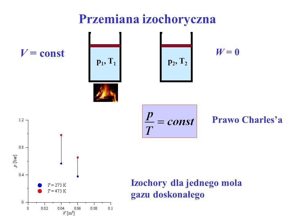 Przemiana izochoryczna V = const W = 0 p 1, T 1 p 2, T 2 Prawo Charlesa Izochory dla jednego mola gazu doskonałego