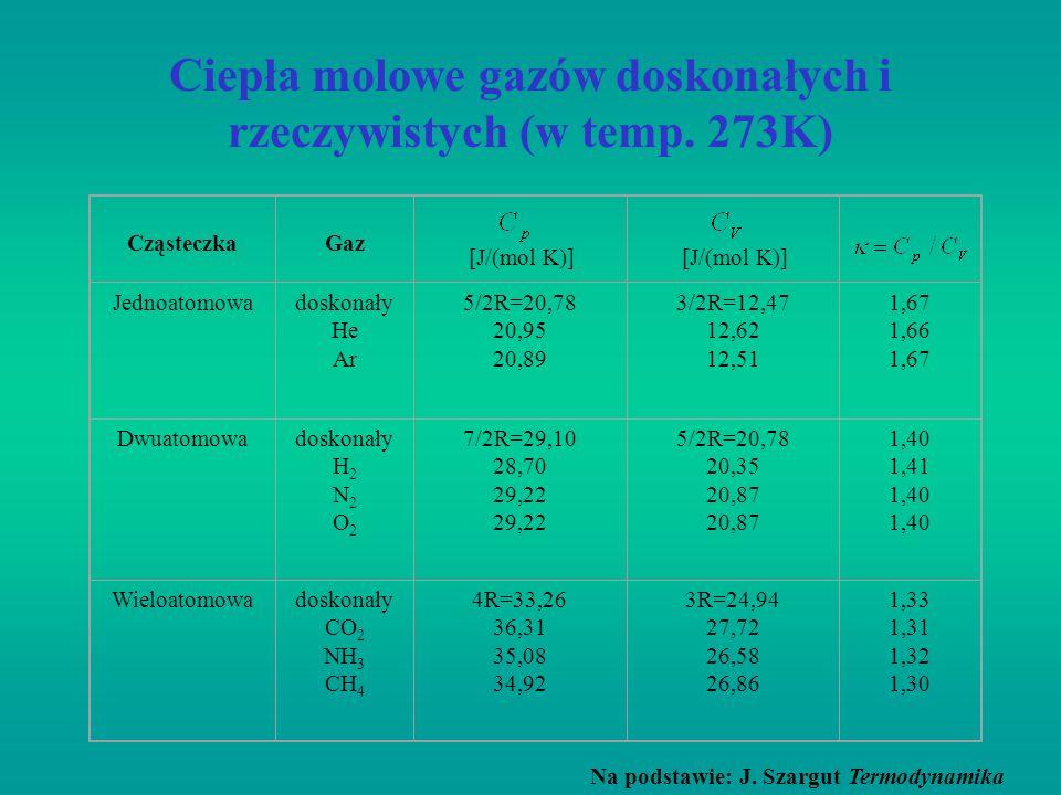 Ciepła molowe gazów doskonałych i rzeczywistych (w temp. 273K) CząsteczkaGaz [J/(mol K)] Jednoatomowadoskonały He Ar 5/2R=20,78 20,95 20,89 3/2R=12,47
