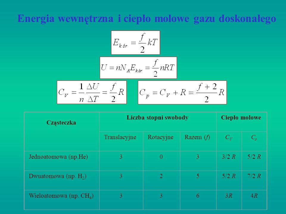 Energia wewnętrzna i ciepło molowe gazu doskonałego Cząsteczka Liczba stopni swobodyCiepło molowe TranslacyjneRotacyjneRazem (f)CVCV CpCp Jednoatomowa
