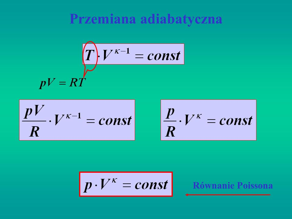 Równanie Poissona