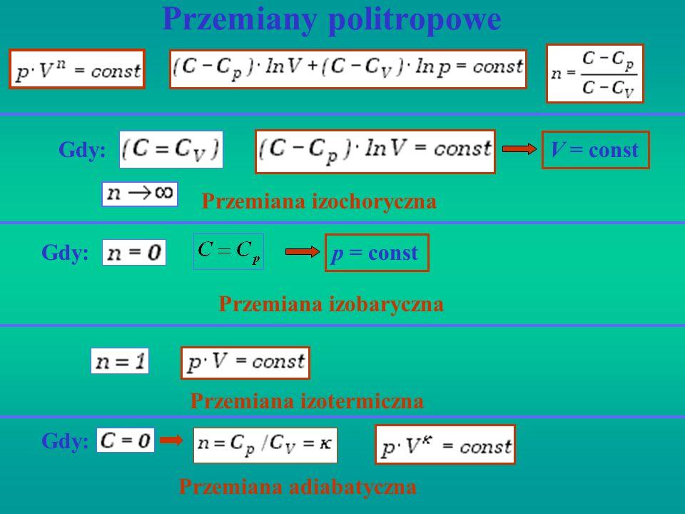 Przemiany politropowe Gdy: V = const Przemiana izochoryczna Gdy: p = const Przemiana izobaryczna Przemiana izotermiczna Gdy: Przemiana adiabatyczna