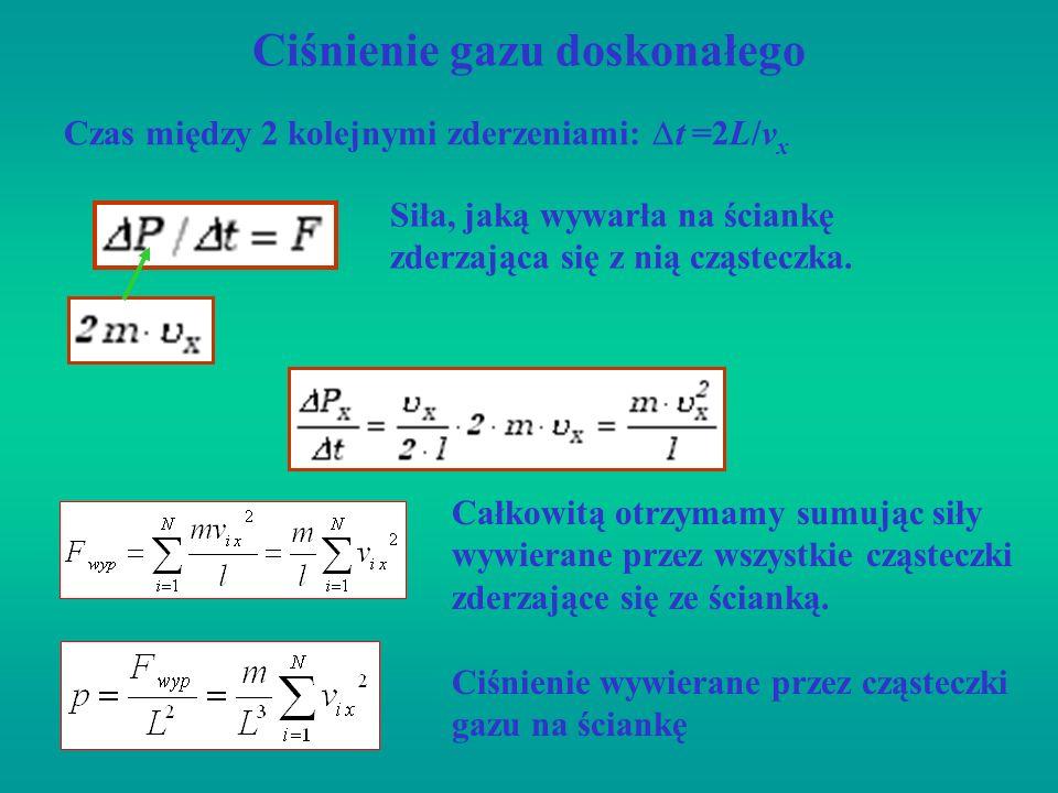Ciśnienie gazu doskonałego Siła, jaką wywarła na ściankę zderzająca się z nią cząsteczka. Czas między 2 kolejnymi zderzeniami: t =2L/v x Całkowitą otr